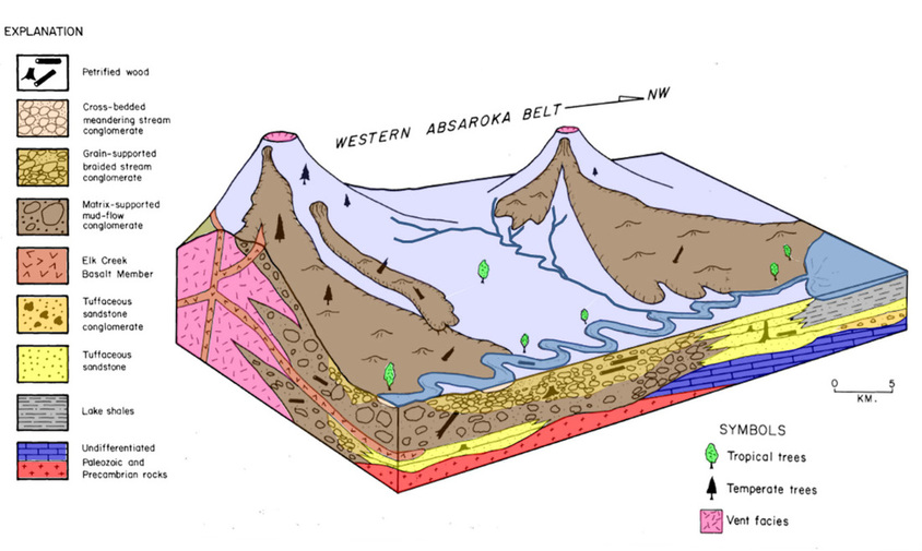 volcanoes and volcanology geology high pressure geology