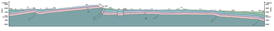 Geologic cross section Montana portion Bighorn Canyon National Recreation Area