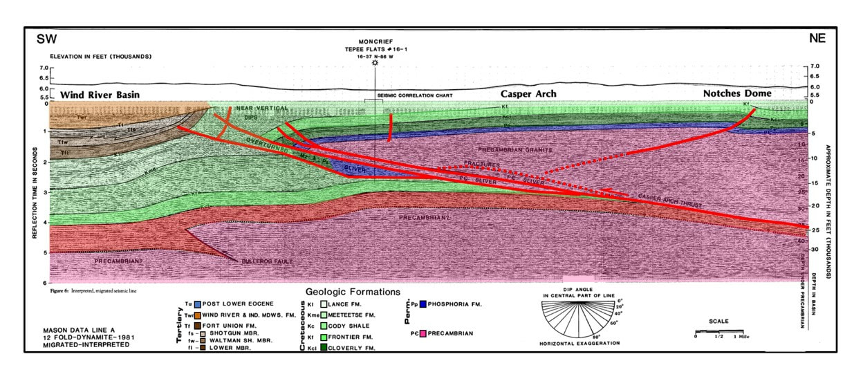 Seismic line over western edge of Casper Arch at Tepee Flats Field, Natrona County, Wyoming