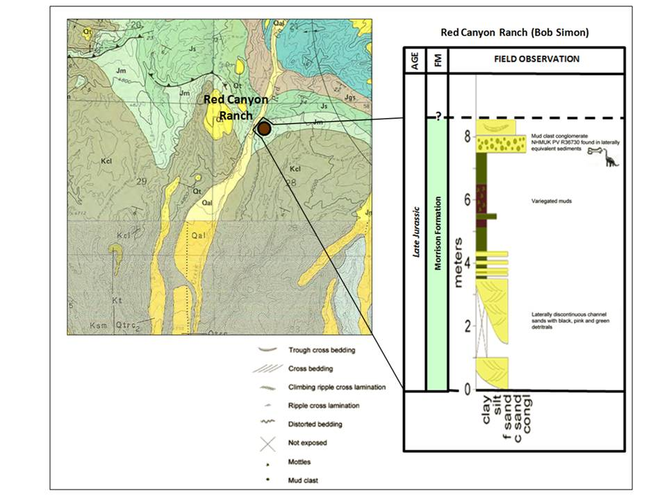 G0eologic map and stratigraphic column of Red Canyon Ranch Quarry, Big Horn County, Wyoming
