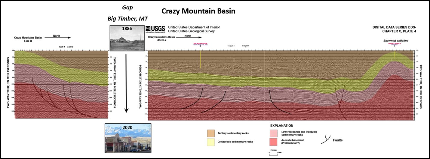 Composite south to north seismic line in the Crazy Mountains Basin, Montana
