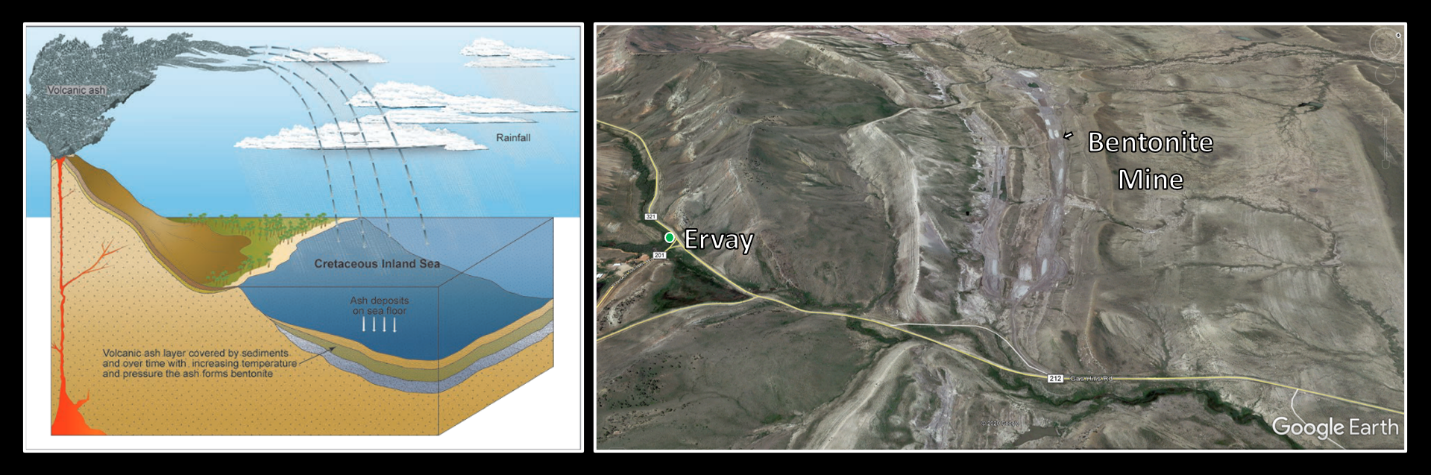 Geologic model of bentonite formation and aerial view of bentonite mine in Ervay Basin, Natrona County, Wyoming