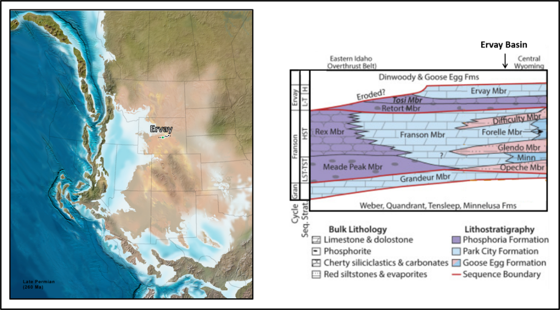 Paleogeography map of Permian of Western North America and Permian stratigraphic column of Wyoming