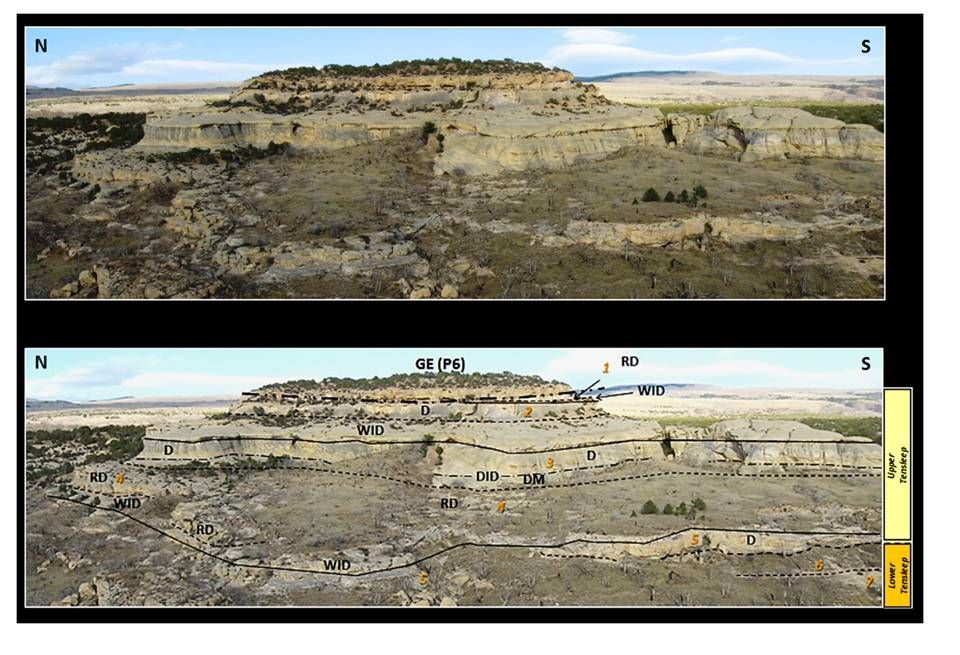 Pictures Medicine Lodge Tensleep dune complex, geology annotated, Big Horn County, Wyoming