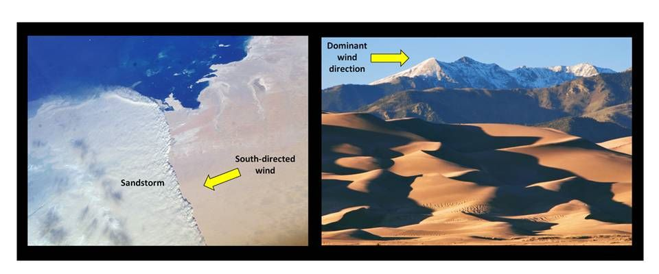 Pictures modern sand dunes, analogs for Tensleep Sandstone deposition