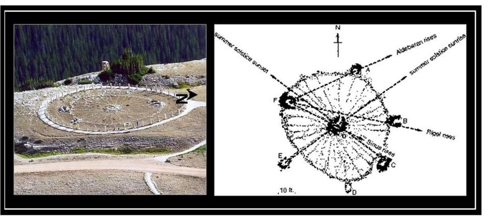 Picture & diagram Medicine Wheel, Big Horn Mountains, Wyoming