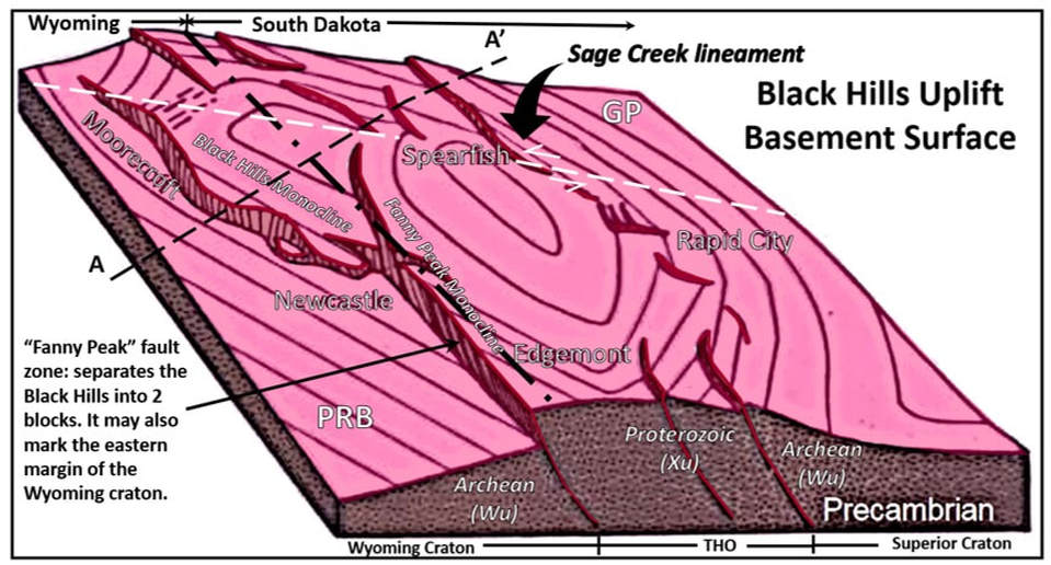 Geology diagram of Black Hills Precambrian basement surface