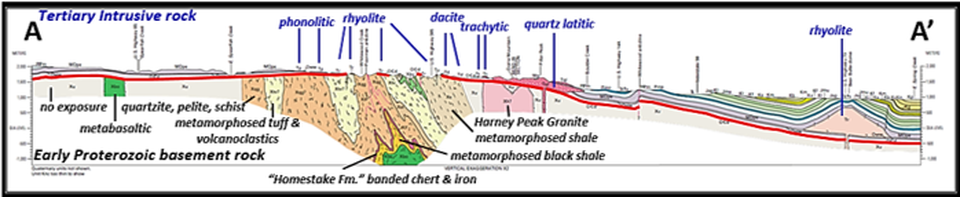 Geologic structural cross section of northern Black Hills
