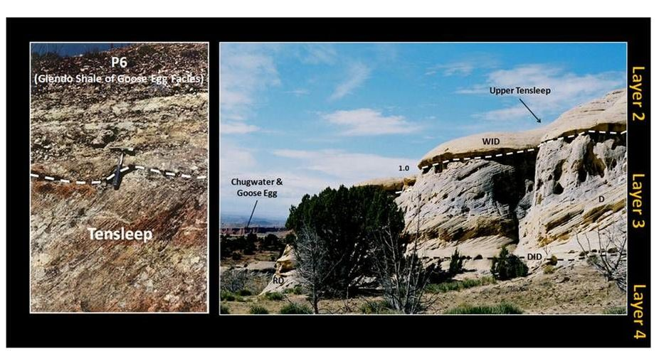 Pictures Medicine Lodge Tensleep Sandstone, geology annotated, Big Horn County, Wyoming