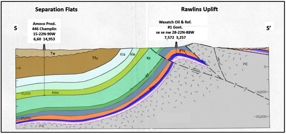 Geologic structural cross section across Rawlins Uplift, Carbon County, Wyoming