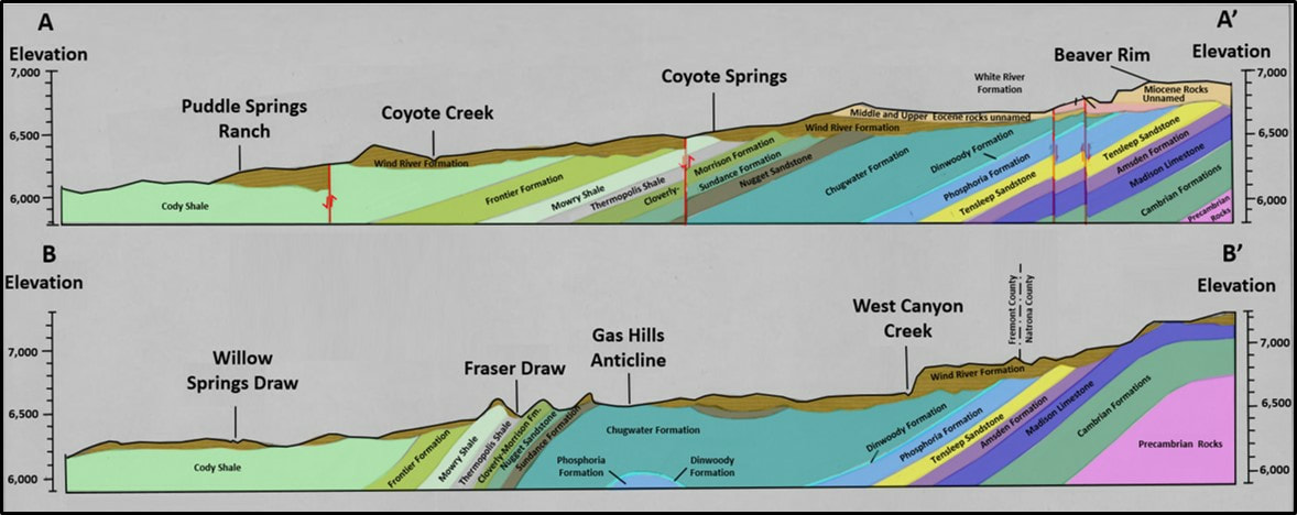 Geologic cross sections of Gas Hills Area, Wyoming