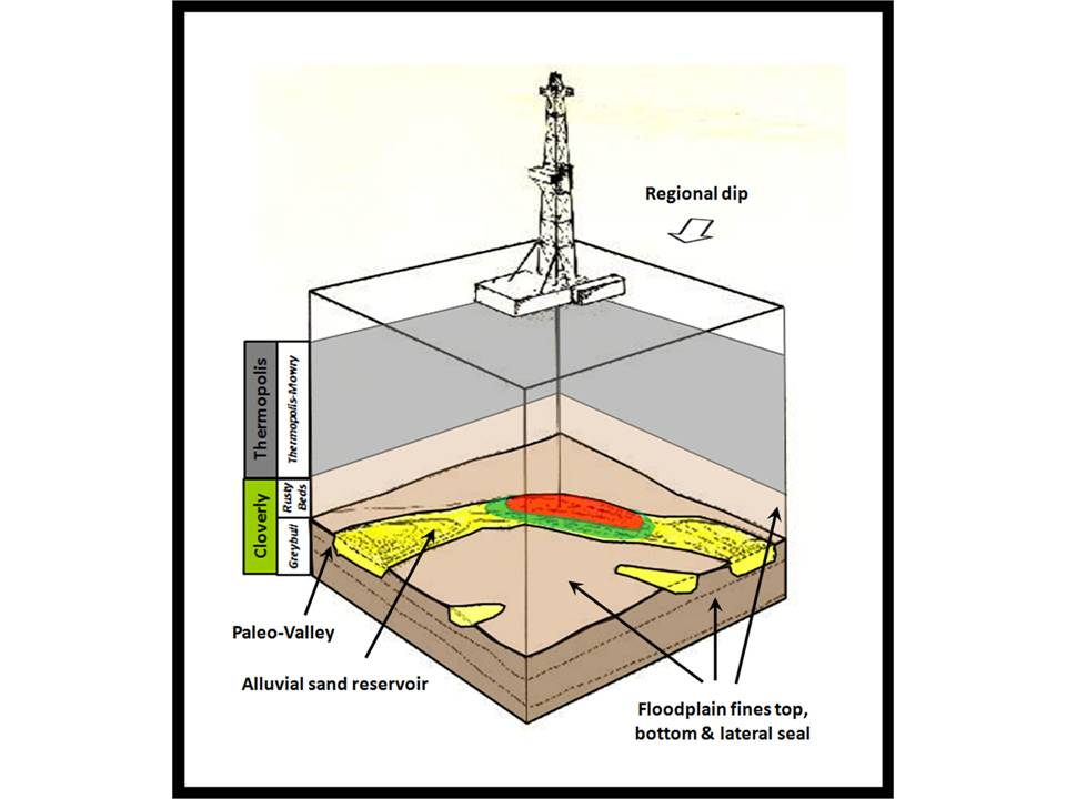 Diagram of Greybull Sandstone stratigraphic oil and gas accumulation