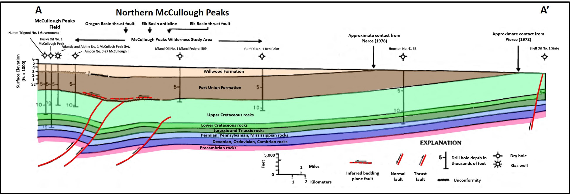 McCullough Peaks structural geology cross section, Bighorn Basin, Wyoming