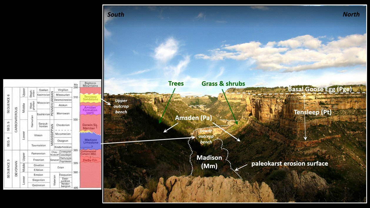 Canyon of Middle Fork of Powder River, annotated geology, Johnson County, Wyoming