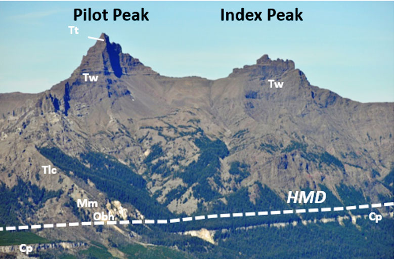 Picture Pilot and Index Peak, annotated geology, Park County, Wyoming