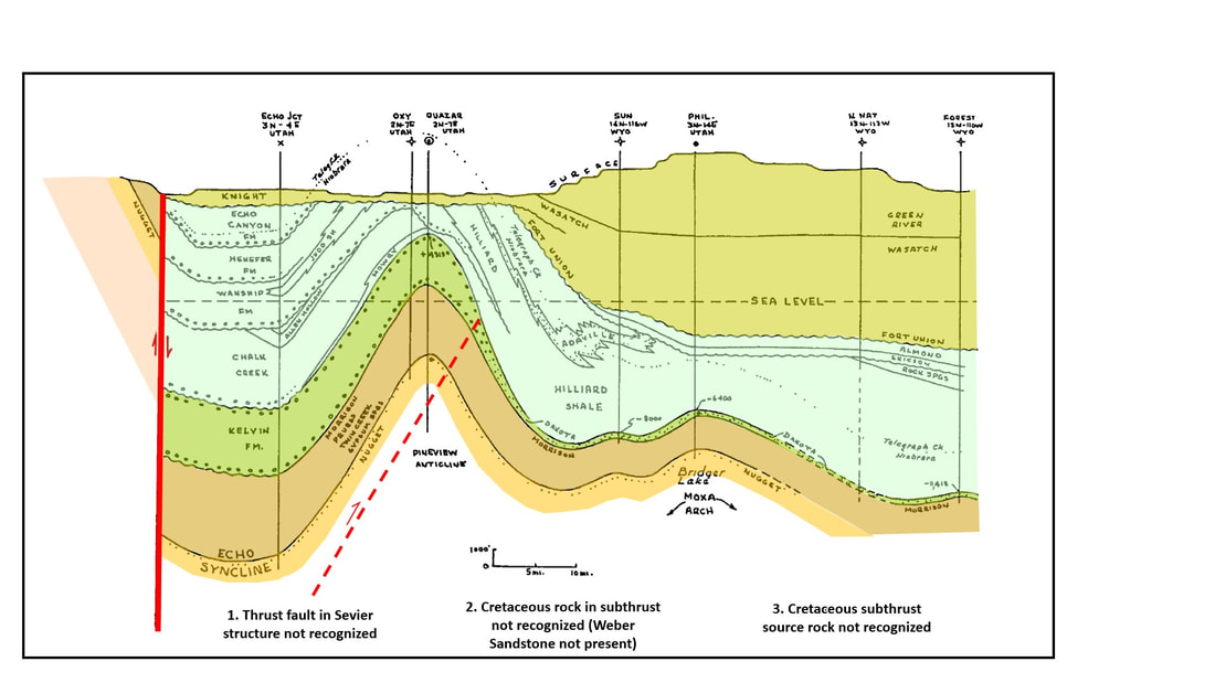 Older geologic structural cross section across Pineview Oil Field, Utah