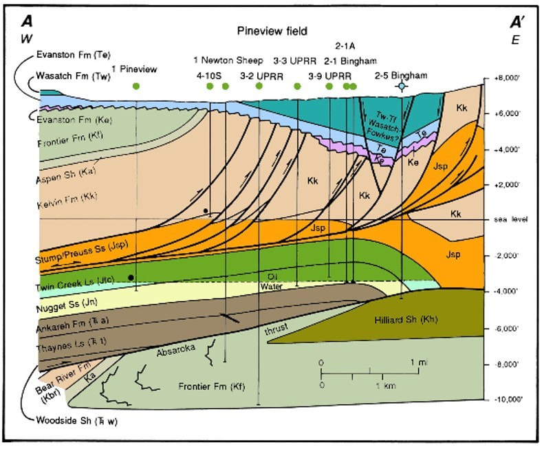 Newer geologic structural cross section across Pineview Field, Utah
