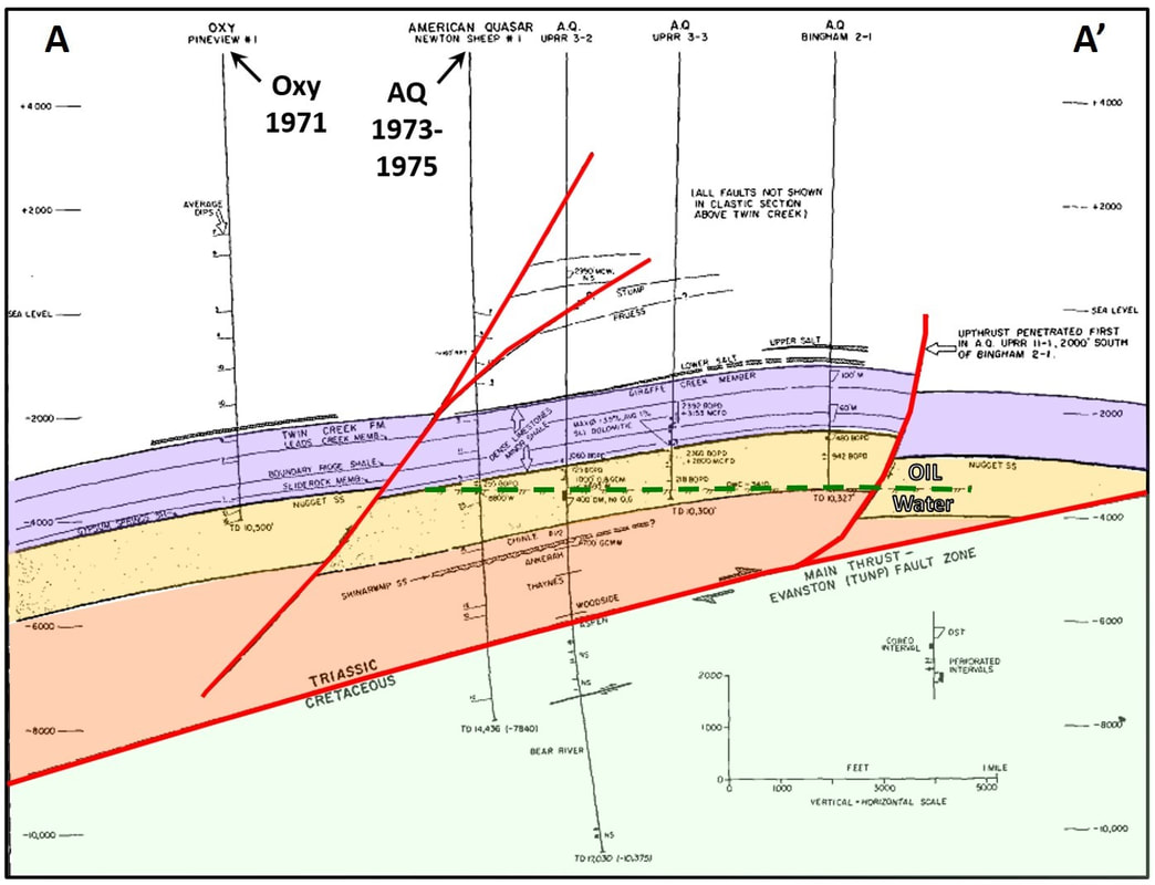 Geologic cross section of Pineview Oil Field, Utah