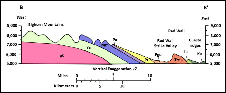 Geologic structural cross section of east flank of southern Bighorn Mountains, Wyoming