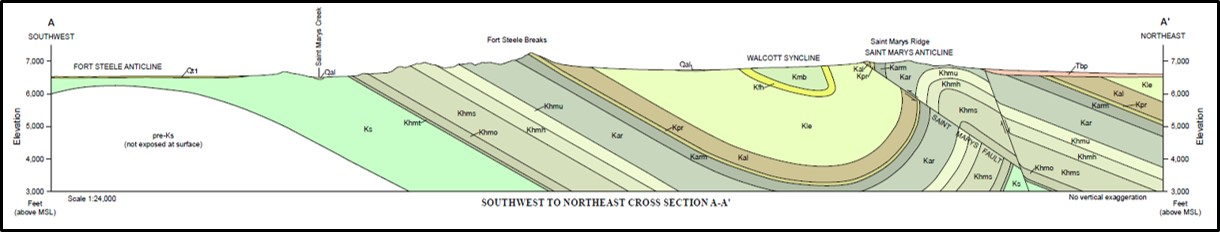 Geologic structural cross section across Fort Steele Anticline, Walcott Syncline and Saint Marys Anticline, Carbon County, Wyoming