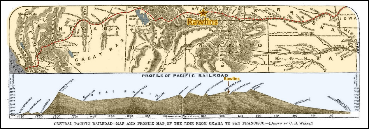 Map of Transcontinental Railroad route and elevation profile.