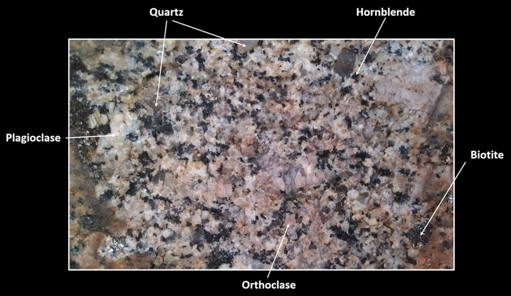 Picture of Sherman Granite annotated with mineral names