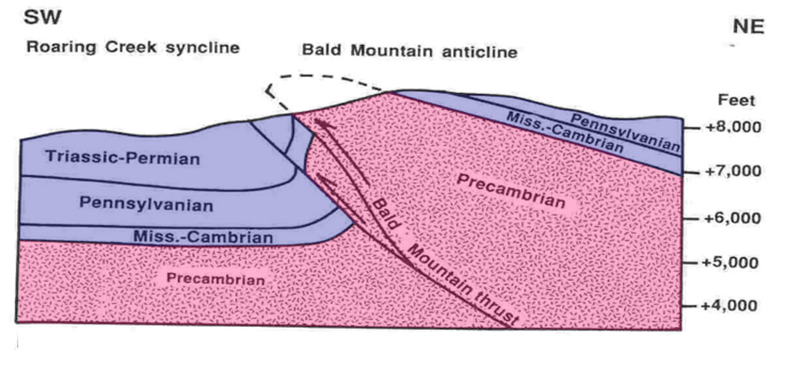 Structural geology cross section Bald Ridge, Park County, Wyoming