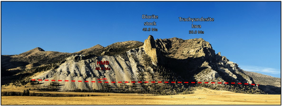 Picture of White Mountain with annotated geology, Park County, Wyoming