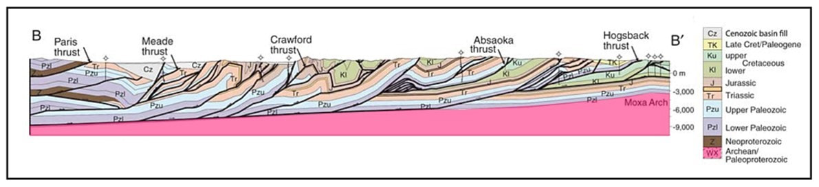Geologic cross section across middle of Wyoming Thrust Belt